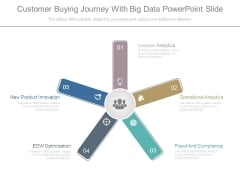 Customer Buying Journey With Big Data Powerpoint Slide