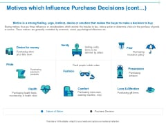 Customer Buying Judgment Process Motives Which Influence Purchase Decisions Cont Topics PDF