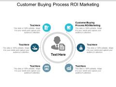 Customer Buying Process ROI Marketing Ppt PowerPoint Presentation Layouts Design Inspiration Cpb