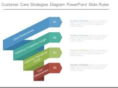 Customer Care Strategies Diagram Powerpoint Slide Rules