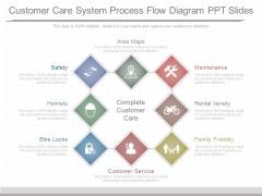 Customer Care System Process Flow Diagram Ppt Slides