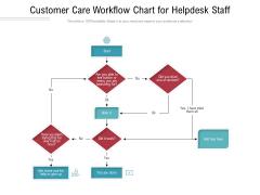 Customer Care Workflow Chart For Helpdesk Staff Ppt PowerPoint Presentation Slides Elements PDF