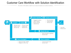 Customer Care Workflow With Solution Identification Ppt PowerPoint Presentation Summary Design Templates PDF