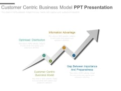 Customer Centric Business Model Ppt Presentation