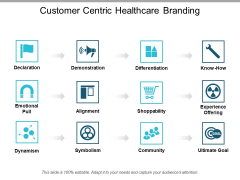 Customer Centric Healthcare Branding Ppt PowerPoint Presentation File Elements