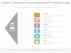 Customer Centric Multi Channel Marketing Ppt Powerpoint Ideas