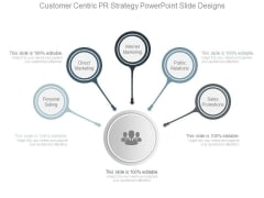 Customer Centric Pr Strategy Powerpoint Slide Designs