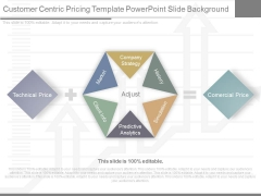 Customer Centric Pricing Template Powerpoint Slide Background