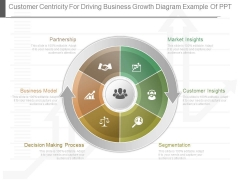 Customer Centricity For Driving Business Growth Diagram Example Of Ppt