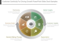 Customer Centricity For Driving Growth Powerpoint Slide Deck Samples