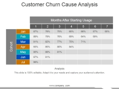 Customer Churn Cause Analysis Template 1 Ppt PowerPoint Presentation Icon Format Ideas