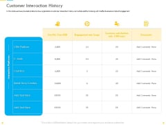 Customer Churn Prediction And Prevention Customer Interaction History Guidelines PDF