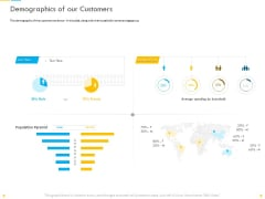 Customer Churn Prediction And Prevention Demographics Of Our Customers Brochure PDF