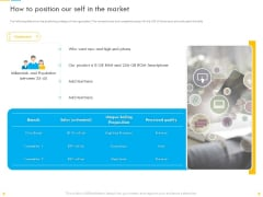 Customer Churn Prediction And Prevention How To Position Our Self In The Market Introduction PDF