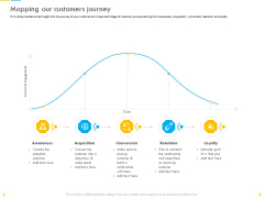 Customer Churn Prediction And Prevention Mapping Our Customers Journey Information PDF