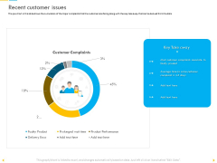 Customer Churn Prediction And Prevention Recent Customer Issues Ppt Outline Summary PDF