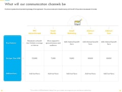 Customer Churn Prediction And Prevention What Will Our Communication Channels Be Guidelines PDF