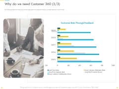 Customer Churn Prediction And Prevention Why Do We Need Customer 360 Brochure PDF