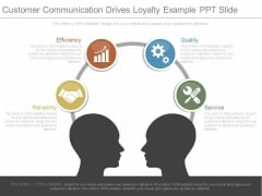 Customer Communication Drives Loyalty Example Ppt Slide