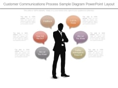 Customer Communications Process Sample Diagram Powerpoint Layout