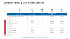 Customer Complaint Handling Process Complaint Handling Team Training Schedule Guidelines PDF