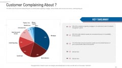 Customer Complaint Handling Process Customer Complaining About Topics PDF