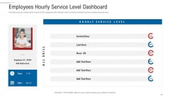 Customer Complaint Handling Process Employees Hourly Service Level Dashboard Rules PDF