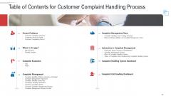 Customer Complaint Handling Process Table Of Contents For Customer Complaint Handling Process Ideas PDF