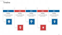 Customer Complaint Handling Process Timeline Structure PDF