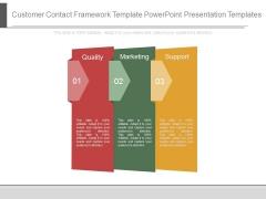 Customer Contact Framework Template Powerpoint Presentation Templates