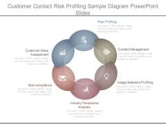 Customer Contact Risk Profiling Sample Diagram Powerpoint Slides