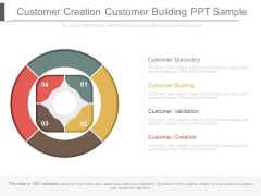 Customer Creation Customer Building Ppt Sample
