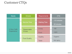 Customer Ctqs Ppt PowerPoint Presentation Outline Guidelines
