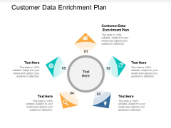 Customer Data Enrichment Plan Ppt PowerPoint Presentation Diagram Images Cpb