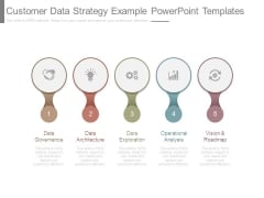 Customer Data Strategy Example Powerpoint Templates