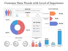 customer data trends with level of importance ppt powerpoint presentation portfolio gridlines pdf