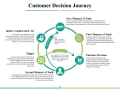 Customer Decision Journey Ppt PowerPoint Presentation Professional Design Inspiration