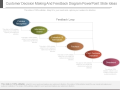Customer Decision Making And Feedback Diagram Powerpoint Slide Ideas