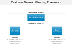 Customer Demand Planning Framework Ppt PowerPoint Presentation File Example Introduction PDF