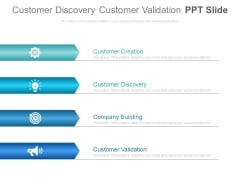 Customer Discovery Customer Validation Ppt Slide