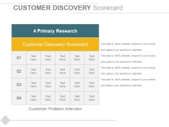 Customer Discovery Scorecard Ppt PowerPoint Presentation Professional Elements