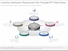 Customer Distribution Requirement Plan Template Ppt Slide Styles
