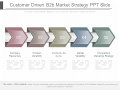 Customer Driven B2b Market Strategy Ppt Slide
