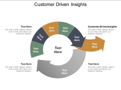 Customer Driven Insights Ppt PowerPoint Presentation Slide Cpb