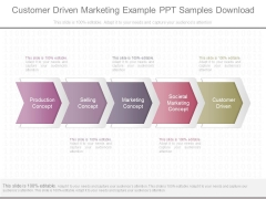 Customer Driven Marketing Example Ppt Samples Download