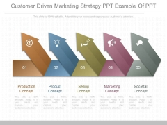 Customer Driven Marketing Strategy Ppt Example Of Ppt