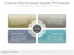 Customer Effort Scorecard Template Ppt Example