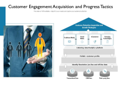 Customer Engagement Acquisition And Progress Tactics Ppt PowerPoint Presentation Icon Layout Ideas PDF