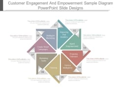 Customer Engagement And Empowerment Sample Diagram Powerpoint Slide Designs