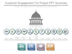 Customer Engagement For Project Ppt Summary